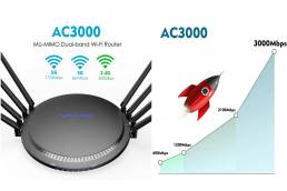 QUANTUM T8 AC3000 MU MIMO Tri-band Smart Wifi Router with Touch Link Review