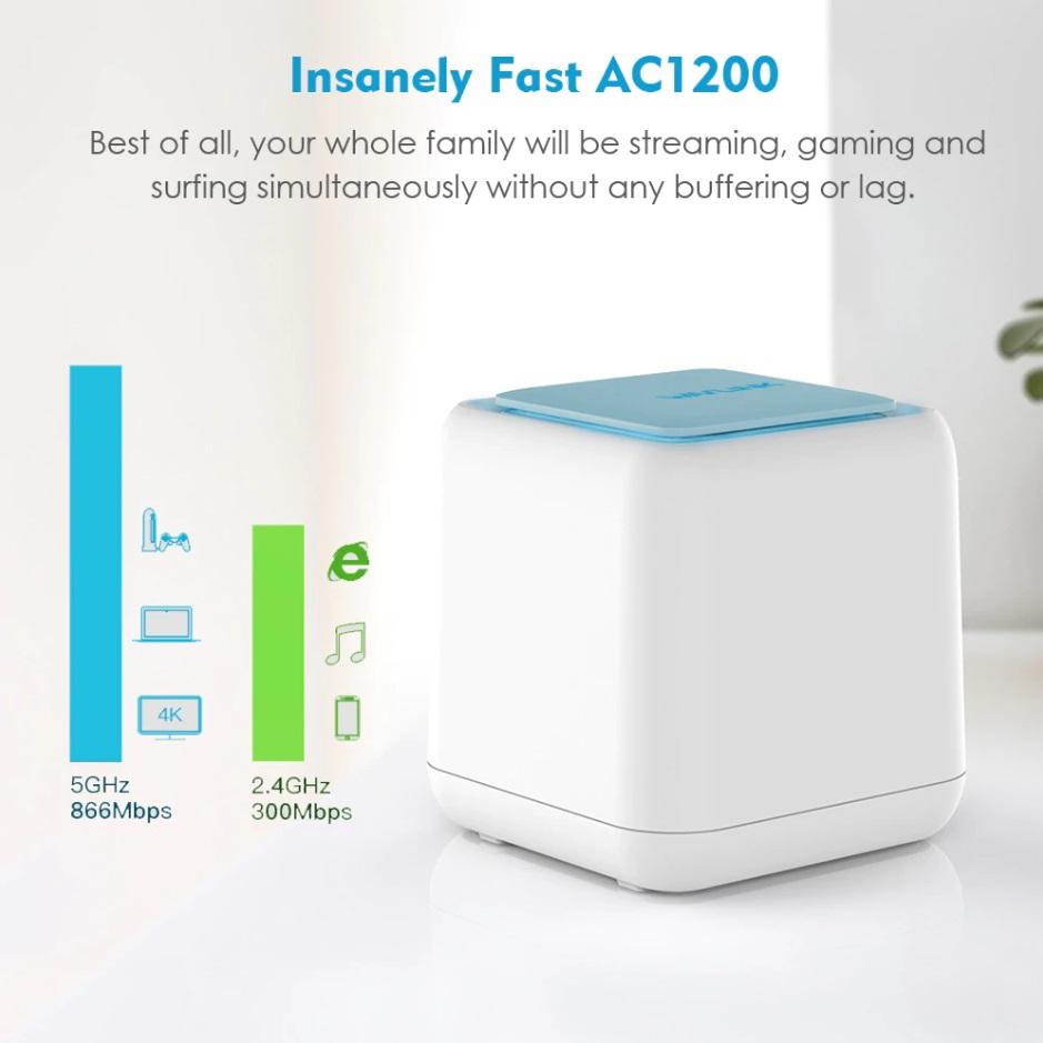 Wavlink AC1200 Wireless Wifi Mesh System 2020 - 2021