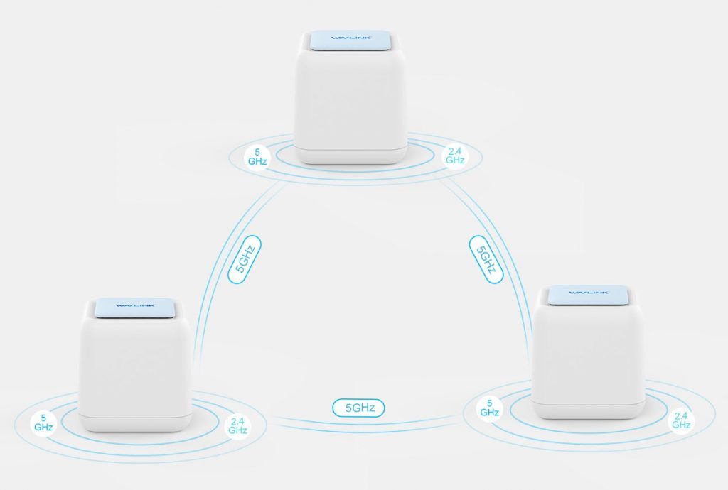 Wavlink Home Mesh Wifi System Review