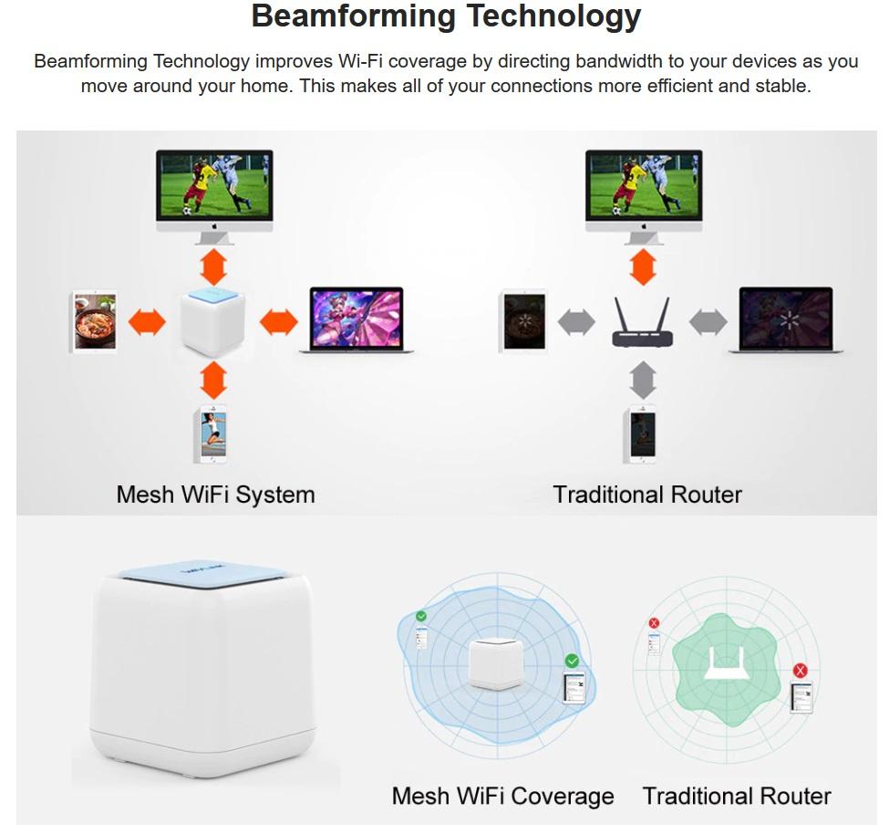 Wavlink WN535 Halo Base Wireless Wifi Range Extender 2020